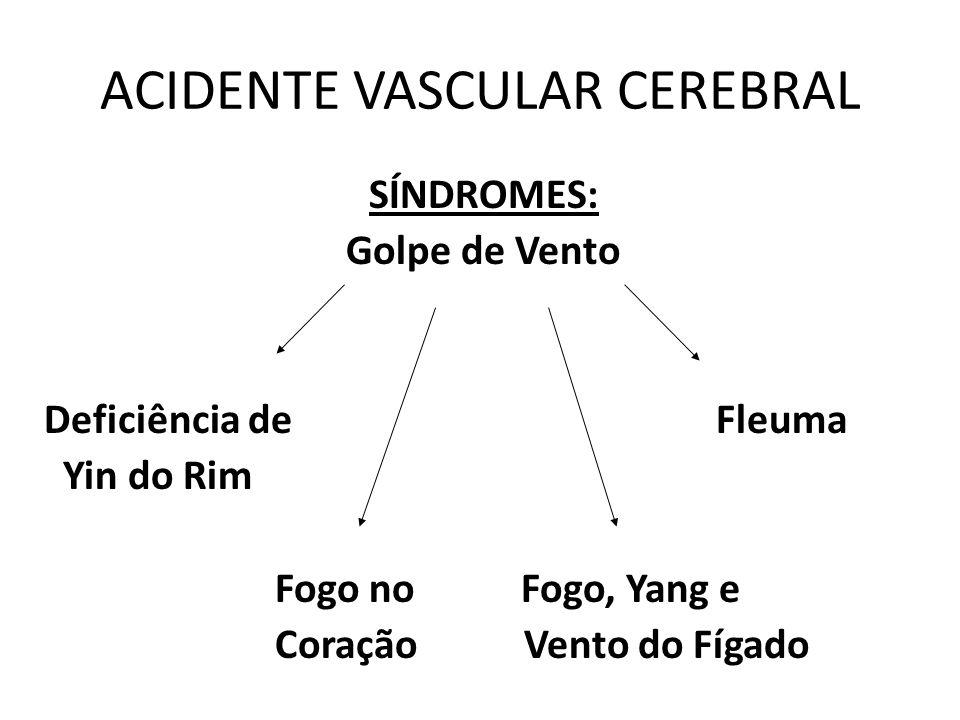 ACIDENTE VASCULAR CEREBRAL SÍNDROMES: Golpe de Vento Deficiência deFleuma Yin do Rim Fogo no Fogo, Yang e CoraçãoVento do Fígado