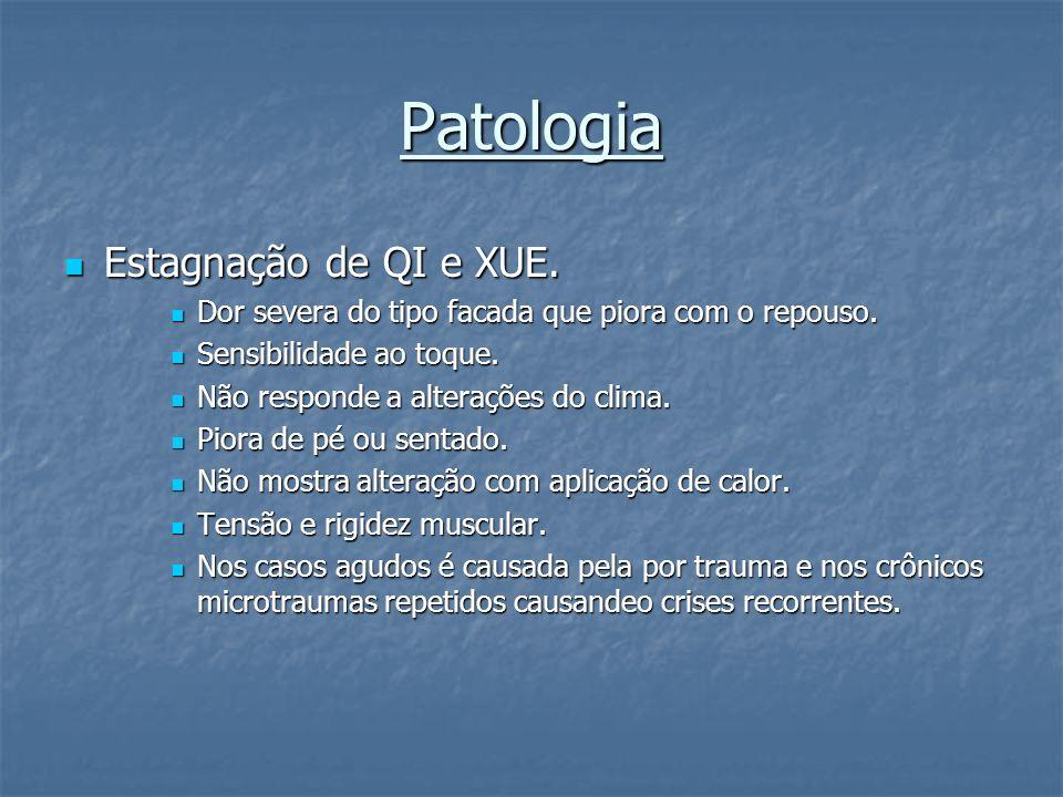 Patologia Deficiência do Rim.Deficiência do Rim. Dor do tipo surda.