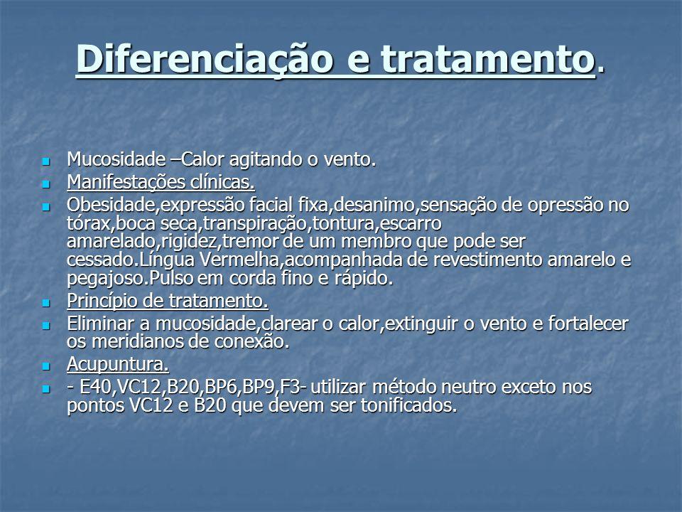 Diferenciação e tratamento.Deficiência de YIN do fígado e do Rim.