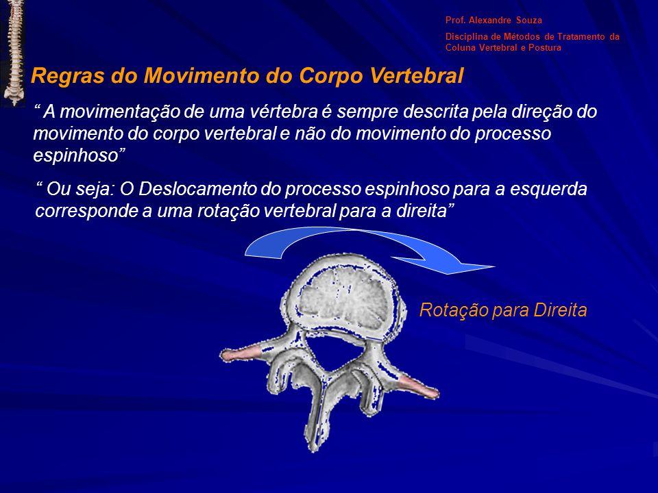 Regras do Movimento do Corpo Vertebral A movimentação de uma vértebra é sempre descrita pela direção do movimento do corpo vertebral e não do moviment