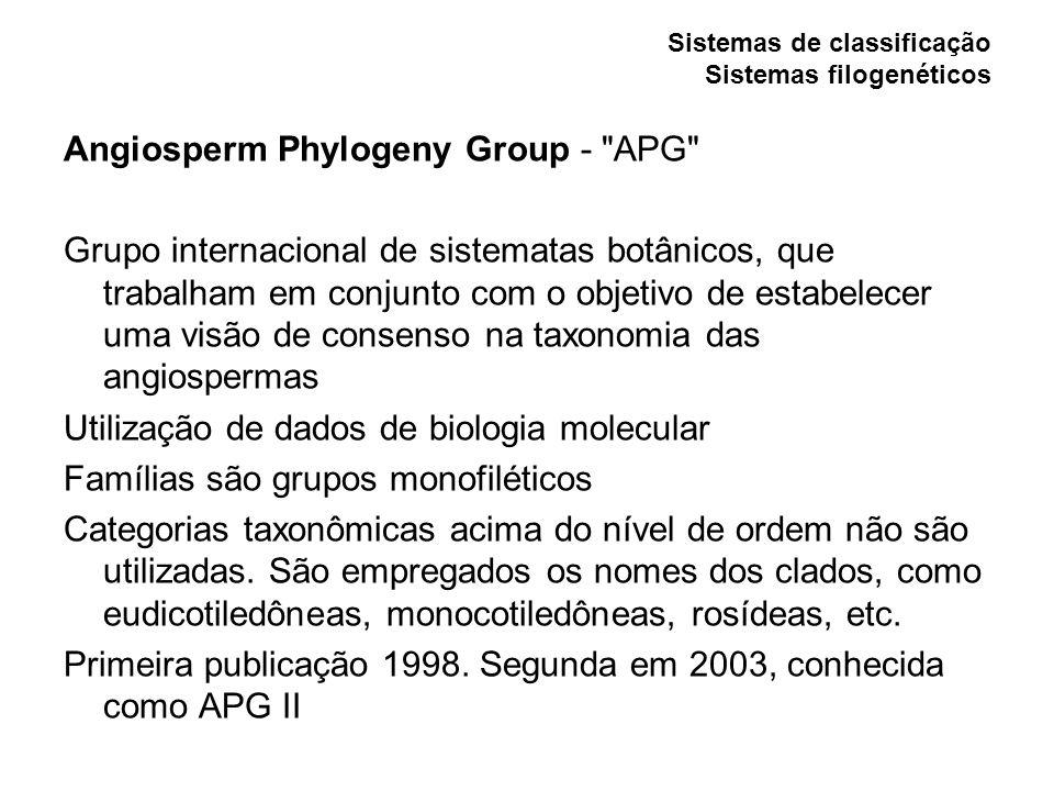 Angiosperm Phylogeny Group - APG Grupo internacional de sistematas botânicos, que trabalham em conjunto com o objetivo de estabelecer uma visão de consensona taxonomia das angiospermas Utilização de dados de biologia molecular Famílias são grupos monofiléticos Categorias taxonômicas acima do nível de ordem não são utilizadas.