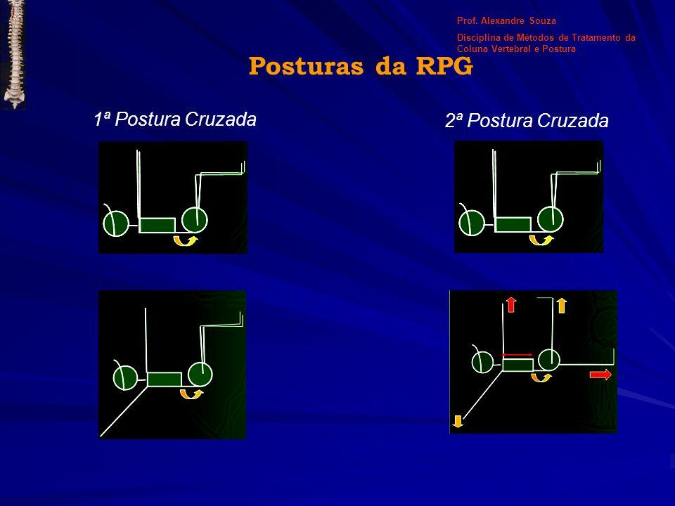 Posturas da RPG 1ª Postura Cruzada 2ª Postura Cruzada Prof. Alexandre Souza Disciplina de Métodos de Tratamento da Coluna Vertebral e Postura