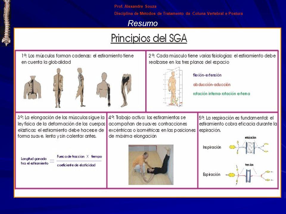 Resumo Prof. Alexandre Souza Disciplina de Métodos de Tratamento da Coluna Vertebral e Postura