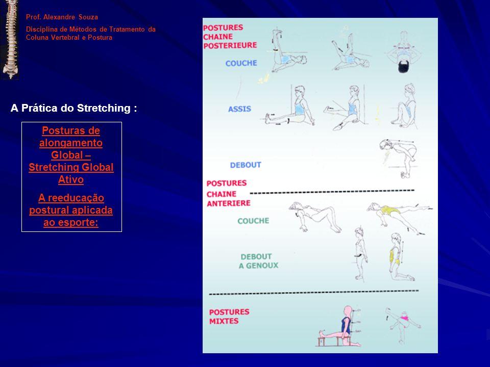 Posturas de alongamento Global – Stretching Global Ativo A reeducação postural aplicada ao esporte: A Prática do Stretching : Prof. Alexandre Souza Di