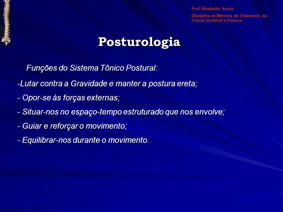 Funções do Sistema Tônico Postural: Posturologia Prof. Alexandre Souza Disciplina de Métodos de Tratamento da Coluna Vertebral e Postura -Lutar contra
