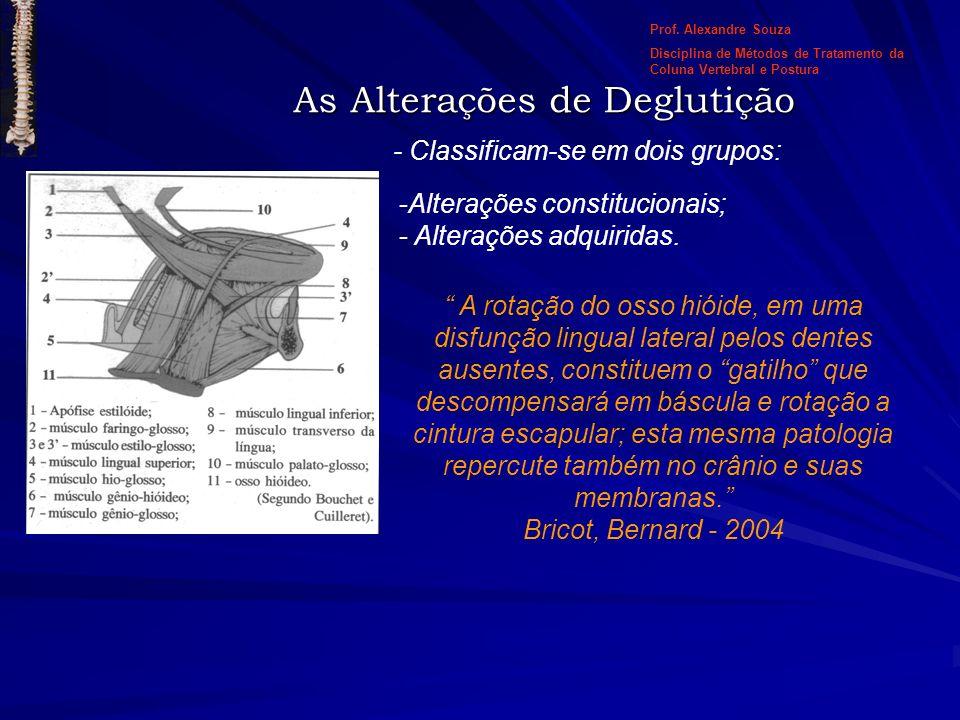 As Alterações de Deglutição - Classificam-se em dois grupos: -Alterações constitucionais; - Alterações adquiridas. A rotação do osso hióide, em uma di