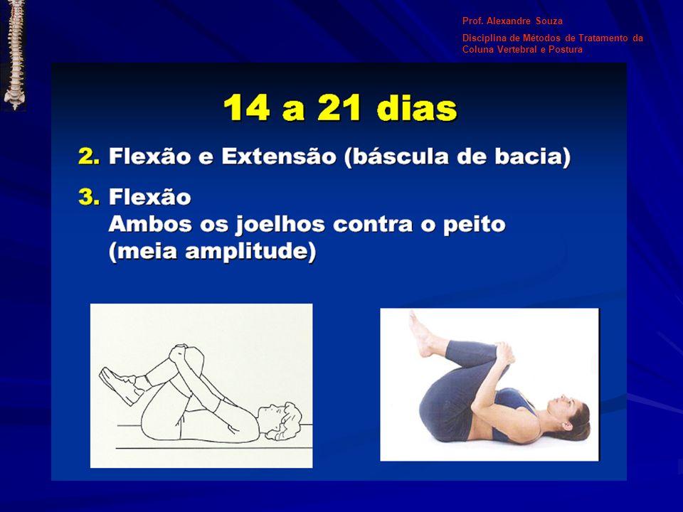 Pilates Prof. Alexandre Souza Disciplina de Métodos de Tratamento da Coluna Vertebral e Postura