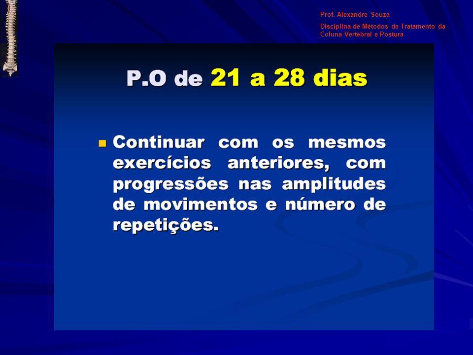 Funções do Sistema Tônico Postural: Posturologia Prof.