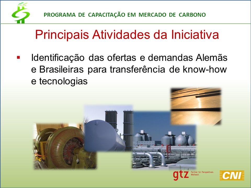 PROGRAMA DE CAPACITAÇÃO EM MERCADO DE CARBONO Principais Atividades da Iniciativa Identificação das ofertas e demandas Alemãs e Brasileiras para transferência de know-how e tecnologias
