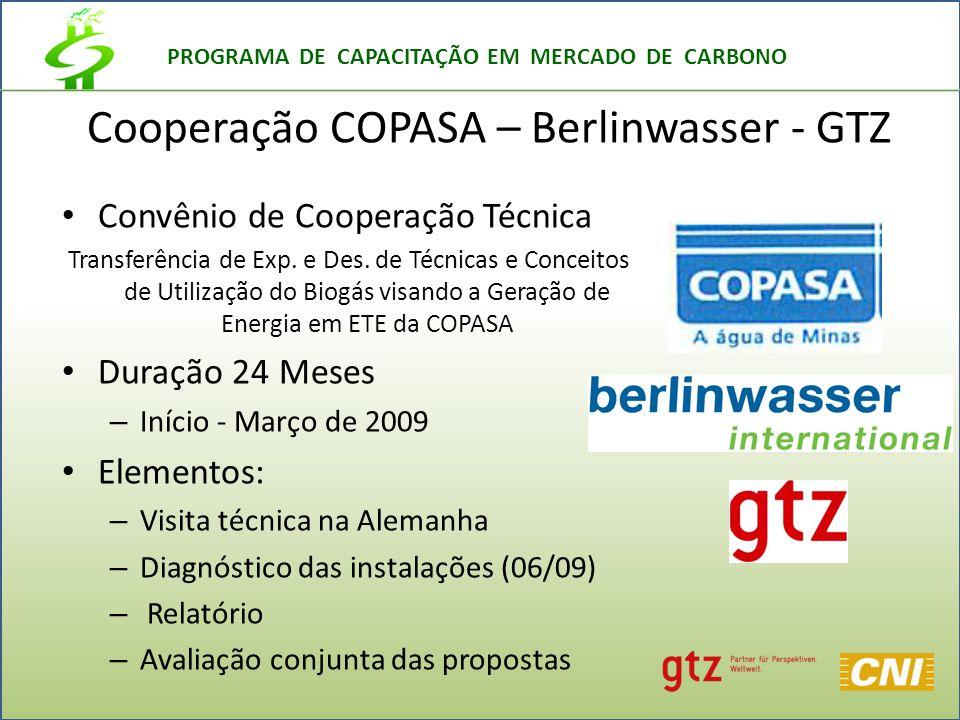 PROGRAMA DE CAPACITAÇÃO EM MERCADO DE CARBONO Cooperação COPASA – Berlinwasser - GTZ Convênio de Cooperação Técnica Transferência de Exp.