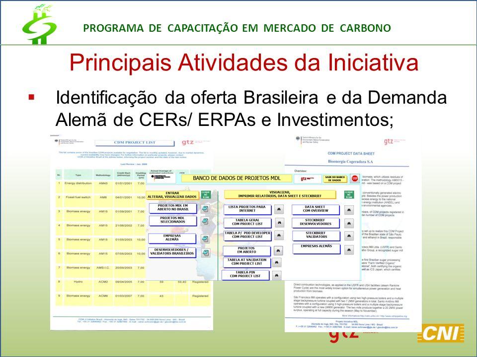 PROGRAMA DE CAPACITAÇÃO EM MERCADO DE CARBONO Principais Atividades da Iniciativa Identificação da oferta Brasileira e da Demanda Alemã de CERs/ ERPAs e Investimentos;