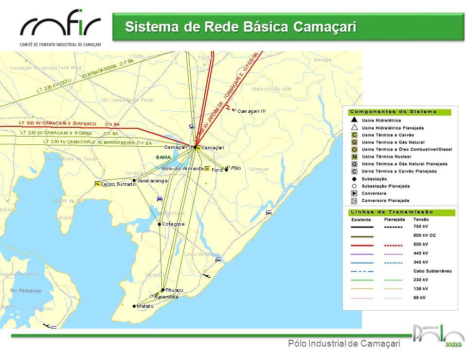 Pólo Industrial de Camaçari Sistema de Rede Básica Camaçari Sistema Integrado Nacional COELBA Petrobras FAFEN - Energia Bahia Pulp Empresas Geração Braskem Braskem