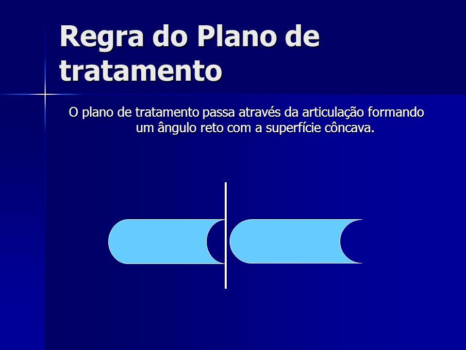 Regra do Plano de tratamento O plano de tratamento passa através da articulação formando um ângulo reto com a superfície côncava.