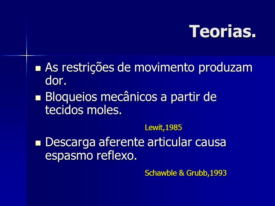Teorias. As restrições de movimento produzam dor. As restrições de movimento produzam dor. Bloqueios mecânicos a partir de tecidos moles. Bloqueios me
