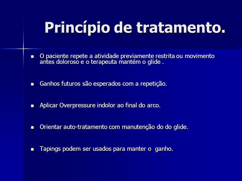 Princípio de tratamento. O paciente repete a atividade previamente restrita ou movimento antes doloroso e o terapeuta mantém o glide. O paciente repet
