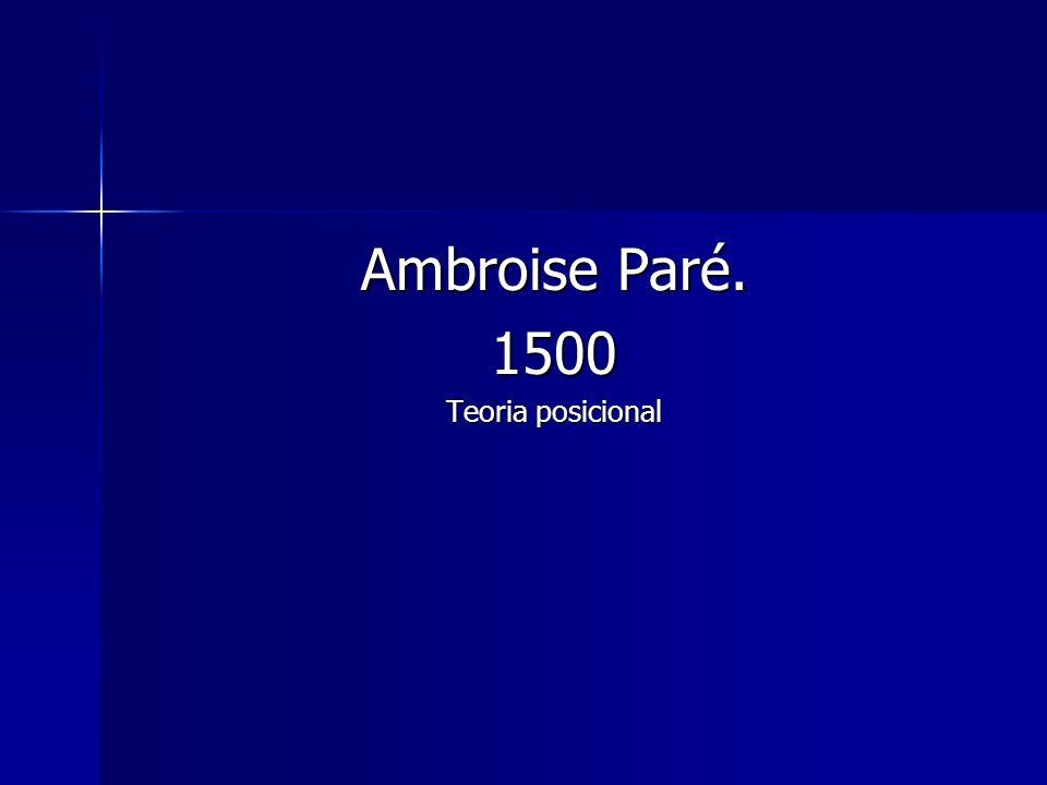 Ambroise Paré. 1500 Teoria posicional