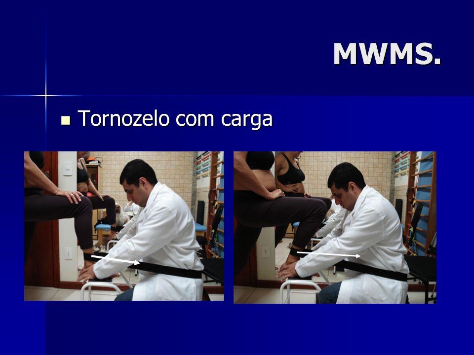 MWMS. Tornozelo com carga Tornozelo com carga