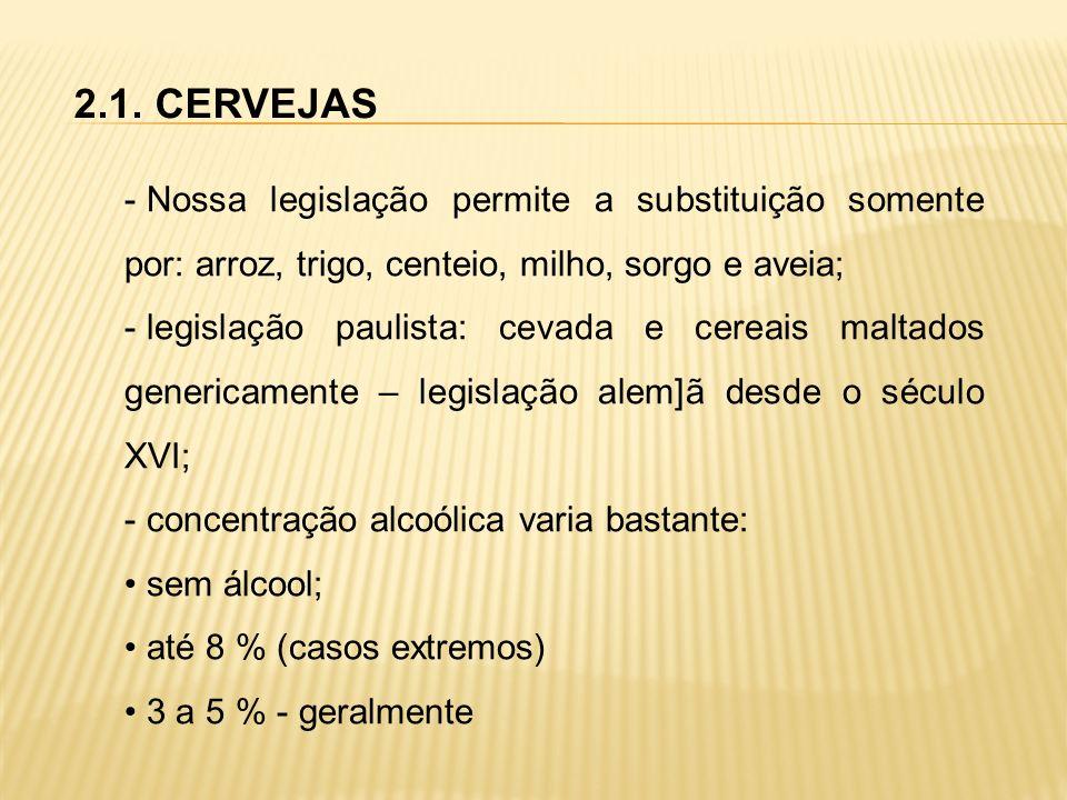 2.1. CERVEJAS - Nossa legislação permite a substituição somente por: arroz, trigo, centeio, milho, sorgo e aveia; - legislação paulista: cevada e cere