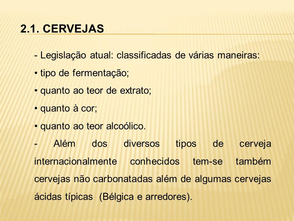2.1. CERVEJAS - Legislação atual: classificadas de várias maneiras: tipo de fermentação; quanto ao teor de extrato; quanto à cor; quanto ao teor alcoó