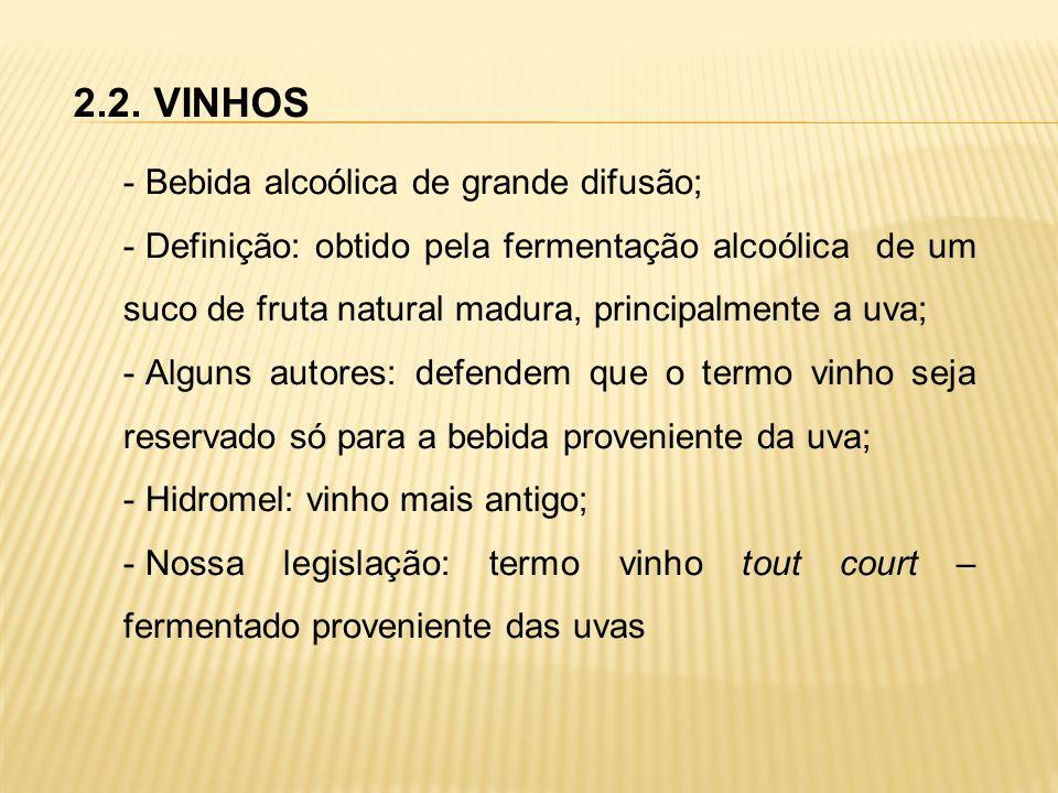 2.2. VINHOS - Bebida alcoólica de grande difusão; - Definição: obtido pela fermentação alcoólica de um suco de fruta natural madura, principalmente a