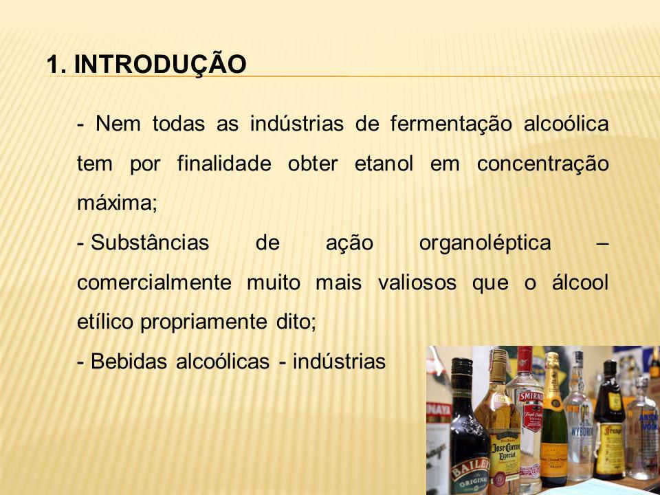 1. INTRODUÇÃO - Nem todas as indústrias de fermentação alcoólica tem por finalidade obter etanol em concentração máxima; - Substâncias de ação organol