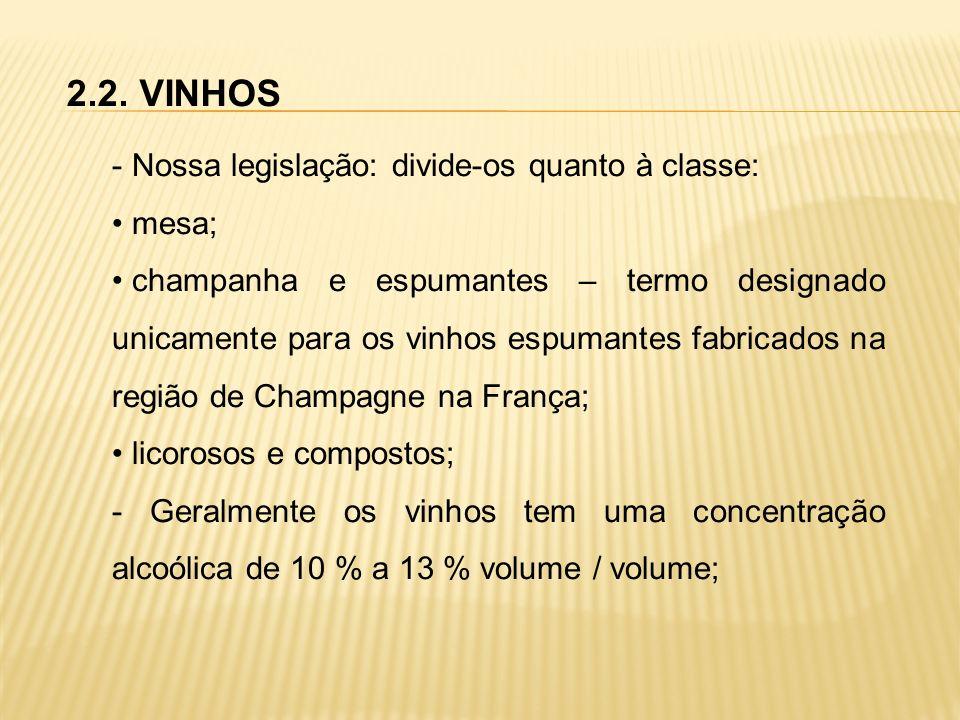 2.2. VINHOS - Nossa legislação: divide-os quanto à classe: mesa; champanha e espumantes – termo designado unicamente para os vinhos espumantes fabrica