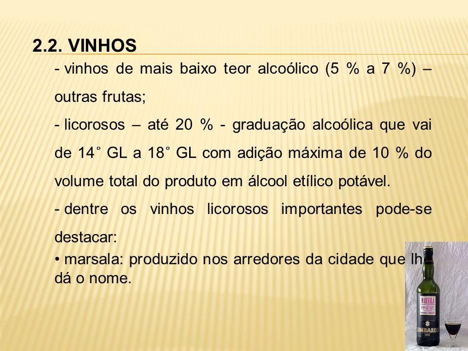 2.2. VINHOS - vinhos de mais baixo teor alcoólico (5 % a 7 %) – outras frutas; - licorosos – até 20 % - graduação alcoólica que vai de 14 ̊ GL a 18 ̊