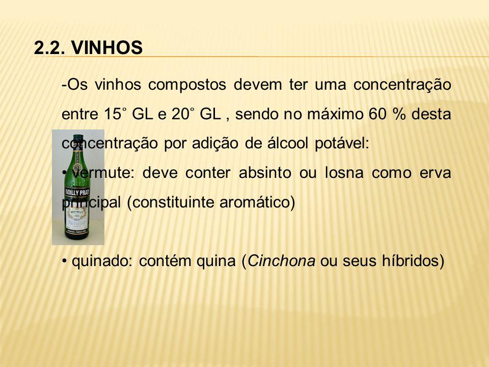 2.2. VINHOS -Os vinhos compostos devem ter uma concentração entre 15 ̊ GL e 20 ̊ GL, sendo no máximo 60 % desta concentração por adição de álcool potá