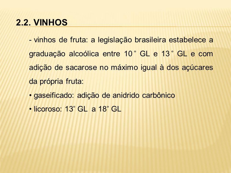 2.2. VINHOS - vinhos de fruta: a legislação brasileira estabelece a graduação alcoólica entre 10 ̊ GL e 13 ̊ GL e com adição de sacarose no máximo igu