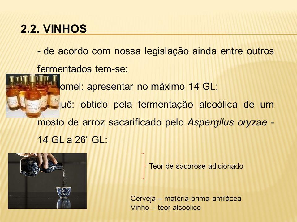 2.2. VINHOS - de acordo com nossa legislação ainda entre outros fermentados tem-se: hidromel: apresentar no máximo 14 ̊ GL; Saquê: obtido pela ferment