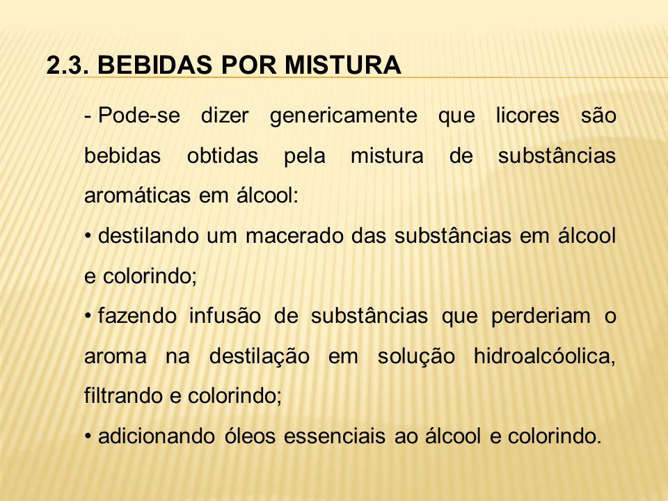 2.3. BEBIDAS POR MISTURA - Pode-se dizer genericamente que licores são bebidas obtidas pela mistura de substâncias aromáticas em álcool: destilando um
