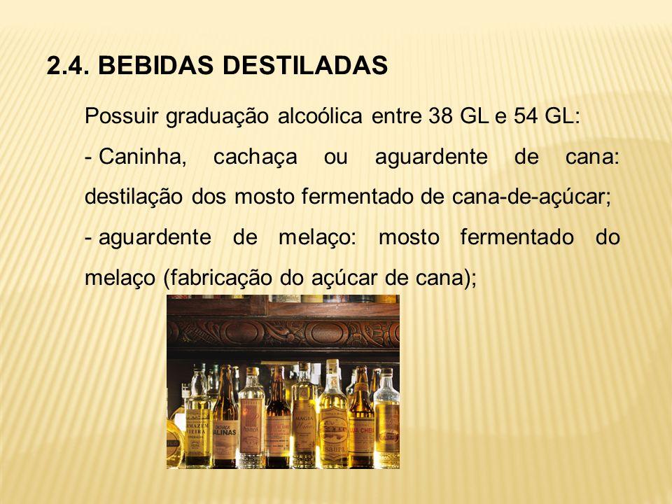 2.4. BEBIDAS DESTILADAS Possuir graduação alcoólica entre 38 GL e 54 GL: - Caninha, cachaça ou aguardente de cana: destilação dos mosto fermentado de
