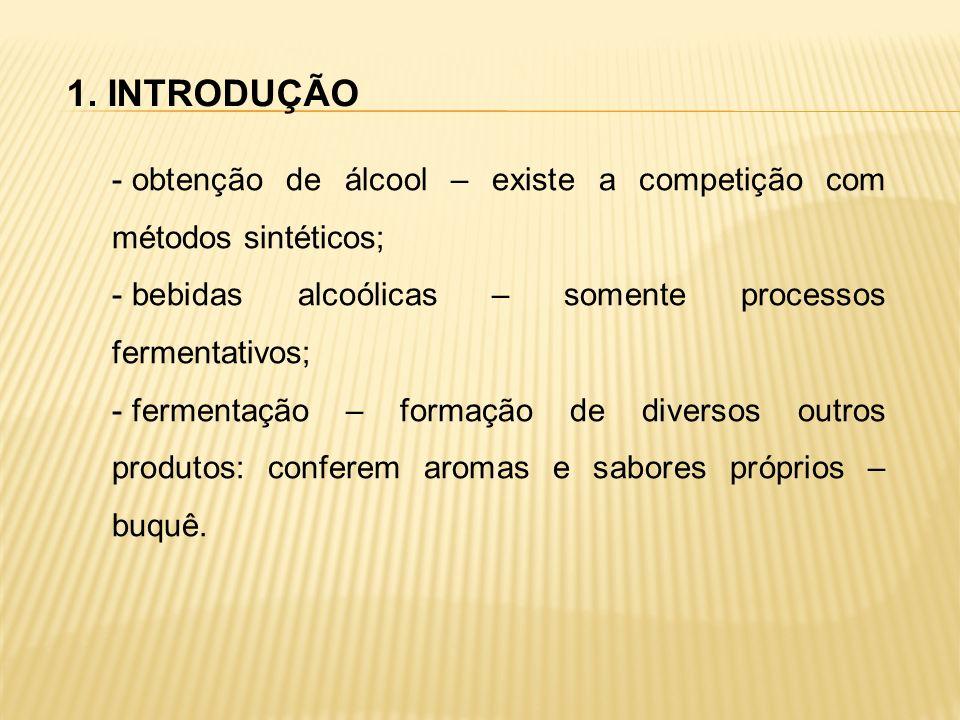 1. INTRODUÇÃO - obtenção de álcool – existe a competição com métodos sintéticos; - bebidas alcoólicas – somente processos fermentativos; - fermentação