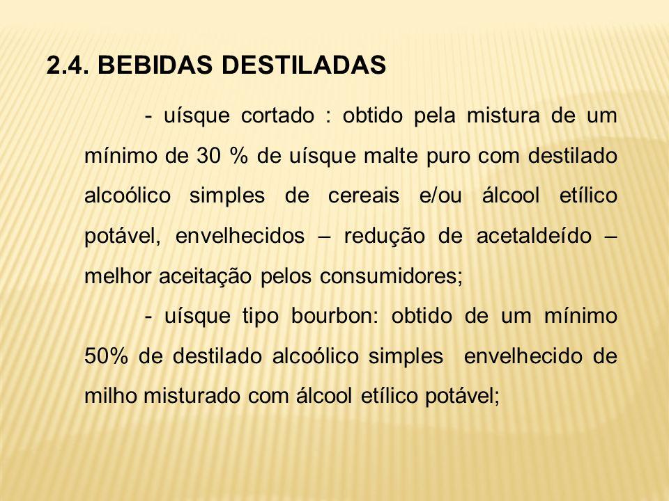 2.4. BEBIDAS DESTILADAS - uísque cortado : obtido pela mistura de um mínimo de 30 % de uísque malte puro com destilado alcoólico simples de cereais e/