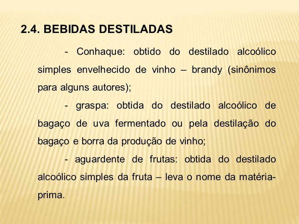 2.4. BEBIDAS DESTILADAS - Conhaque: obtido do destilado alcoólico simples envelhecido de vinho – brandy (sinônimos para alguns autores); - graspa: obt