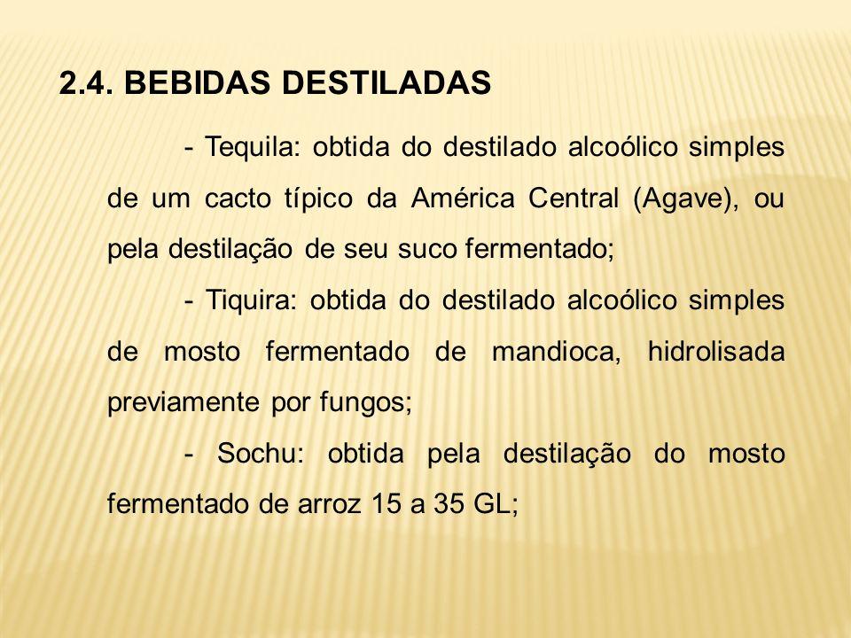 2.4. BEBIDAS DESTILADAS - Tequila: obtida do destilado alcoólico simples de um cacto típico da América Central (Agave), ou pela destilação de seu suco