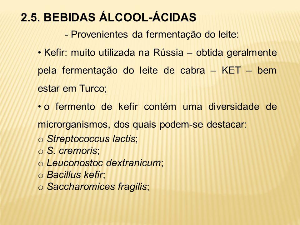 2.5. BEBIDAS ÁLCOOL-ÁCIDAS - Provenientes da fermentação do leite: Kefir: muito utilizada na Rússia – obtida geralmente pela fermentação do leite de c