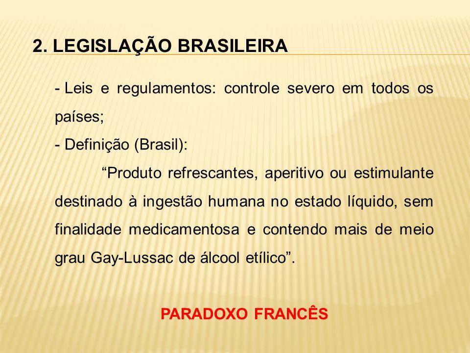 2. LEGISLAÇÃO BRASILEIRA - Leis e regulamentos: controle severo em todos os países; - Definição (Brasil): Produto refrescantes, aperitivo ou estimulan