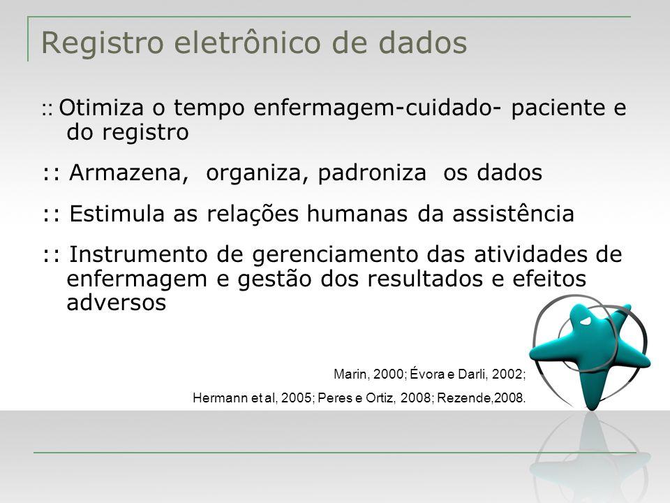 Registro eletrônico de dados :: Otimiza o tempo enfermagem-cuidado- paciente e do registro :: Armazena, organiza, padroniza os dados :: Estimula as re