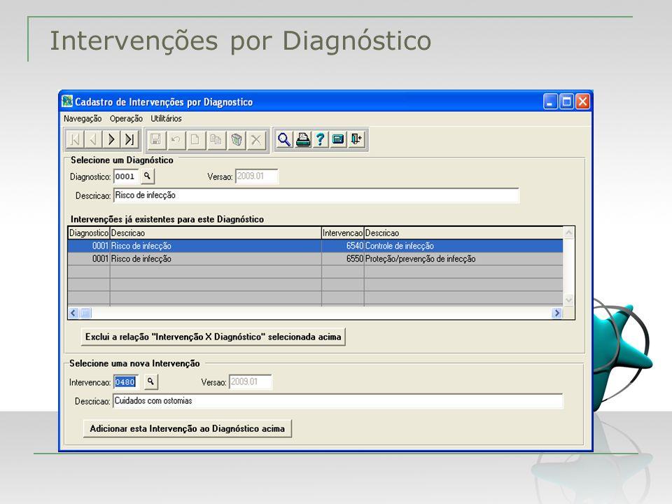 Intervenções por Diagnóstico