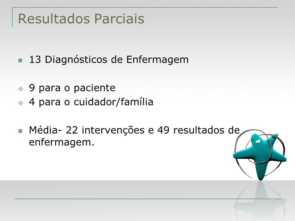 Resultados Parciais 13 Diagnósticos de Enfermagem 9 para o paciente 4 para o cuidador/família Média- 22 intervenções e 49 resultados de enfermagem.