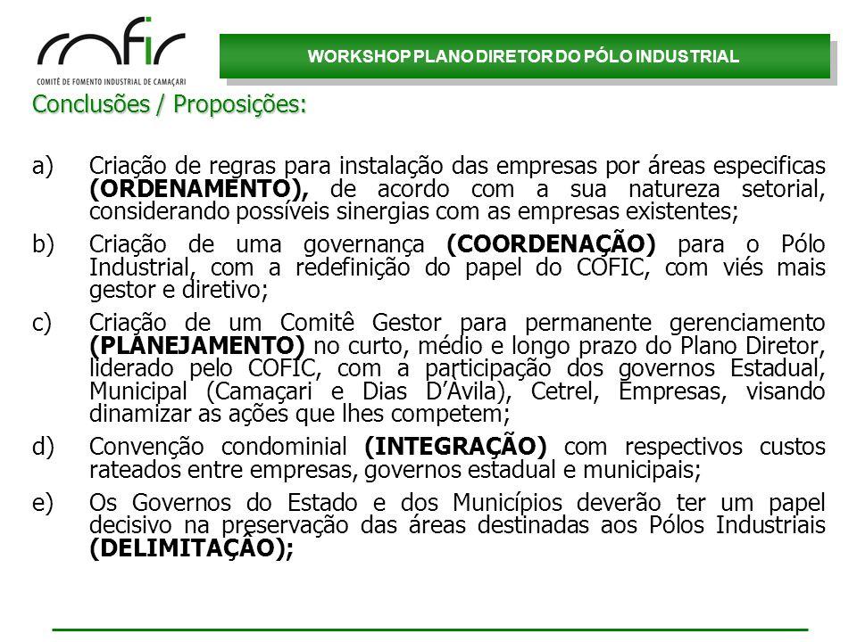 WORKSHOP PLANO DIRETOR DO PÓLO INDUSTRIAL Conclusões / Proposições: a)Criação de regras para instalação das empresas por áreas especificas (ORDENAMENT