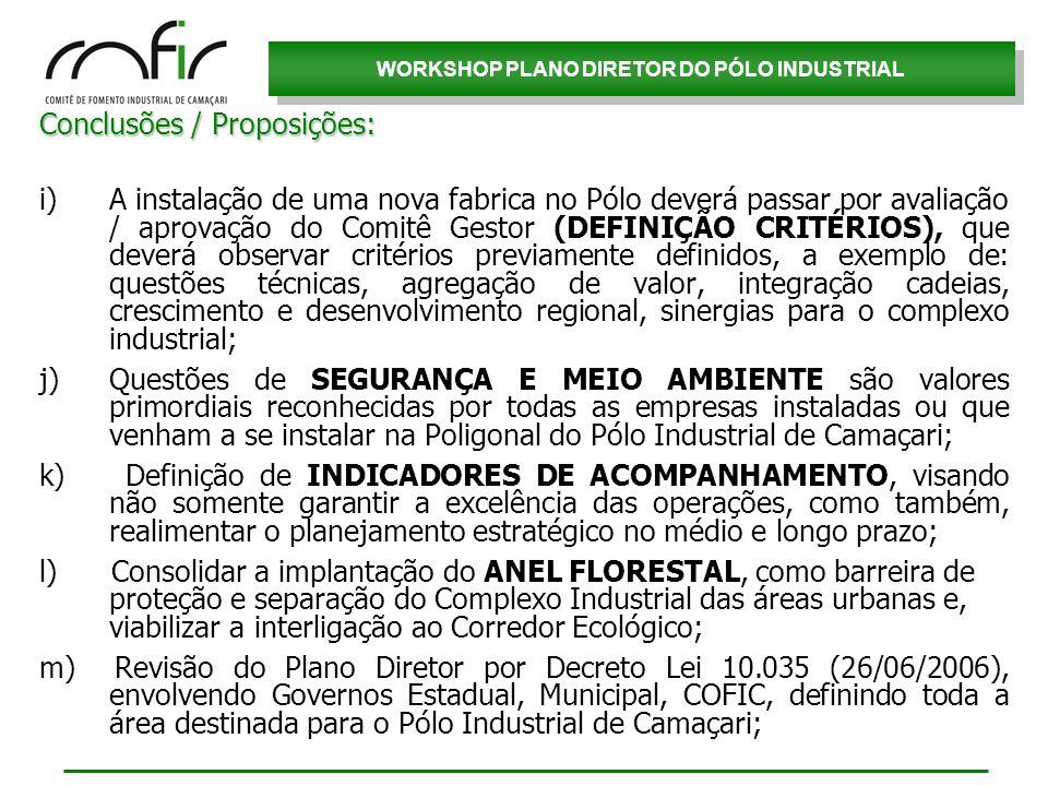 WORKSHOP PLANO DIRETOR DO PÓLO INDUSTRIAL Conclusões / Proposições: i)A instalação de uma nova fabrica no Pólo deverá passar por avaliação / aprovação