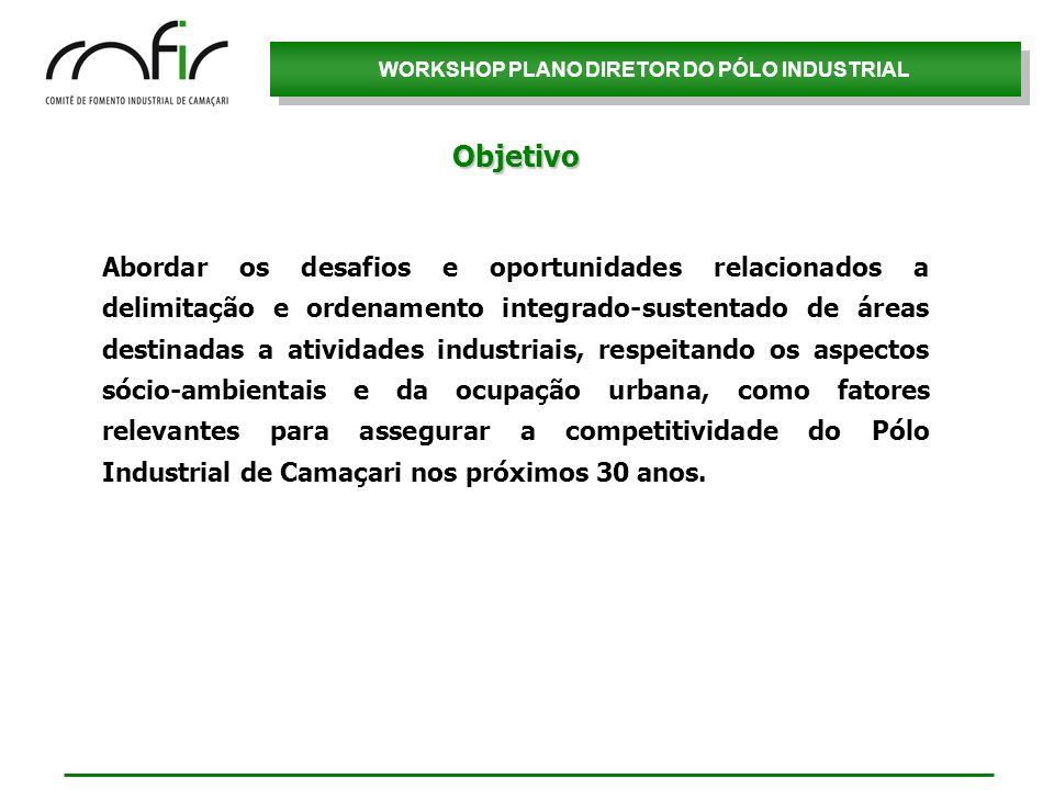 WORKSHOP PLANO DIRETOR DO PÓLO INDUSTRIAL Objetivo Abordar os desafios e oportunidades relacionados a delimitação e ordenamento integrado-sustentado d
