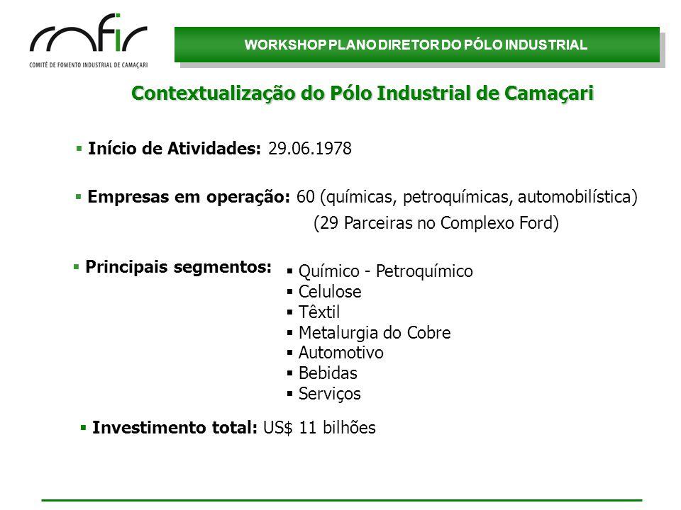 WORKSHOP PLANO DIRETOR DO PÓLO INDUSTRIAL Empresas em operação: 60 (químicas, petroquímicas, automobilística) (29 Parceiras no Complexo Ford) Químico