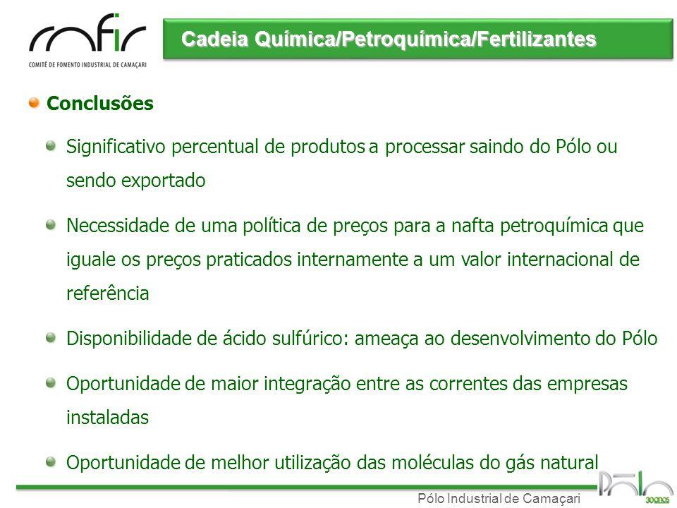 Pólo Industrial de Camaçari Conclusões Significativo percentual de produtos a processar saindo do Pólo ou sendo exportado Necessidade de uma política