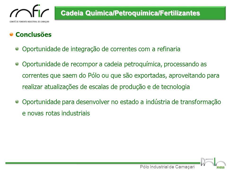 Pólo Industrial de Camaçari Conclusões Oportunidade de integração de correntes com a refinaria Oportunidade de recompor a cadeia petroquímica, process