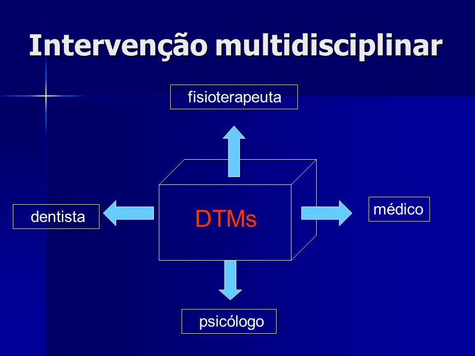 DTM MUSCULAR DTM ARTICULAR OCLUSAIS OUTRAS ORIGENS Para tratar de modo eficiente a DTM, o clínico deve ter um conhecimento profundo da anatomia e da f