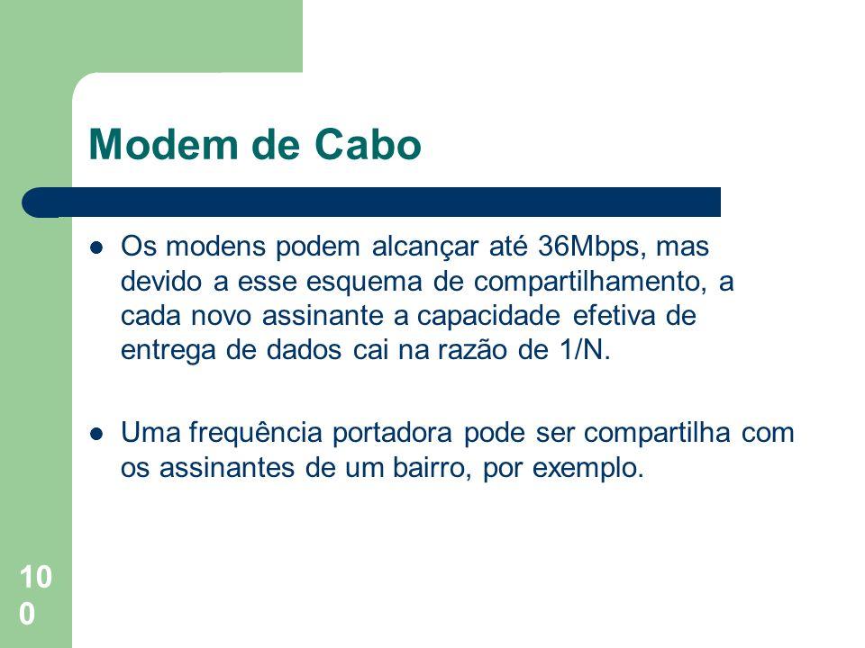 100 Modem de Cabo Os modens podem alcançar até 36Mbps, mas devido a esse esquema de compartilhamento, a cada novo assinante a capacidade efetiva de en