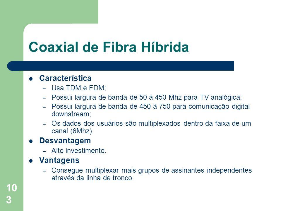 103 Coaxial de Fibra Híbrida Característica – Usa TDM e FDM; – Possui largura de banda de 50 à 450 Mhz para TV analógica; – Possui largura de banda de